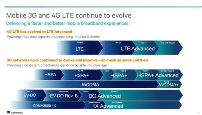 3G và LTE tiếp tục song hành. LTE và lộ trình phát triển, nâng cấp lên LTE Advance, trong khi 3G sẽ được cải tiến để ngang ngửa với 4G