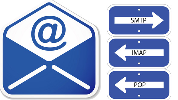 SMTP/POP3/IMAP từ các dịch vụ cài đặt email trên web email trực tiếp đến điện thoại di động của bạn.