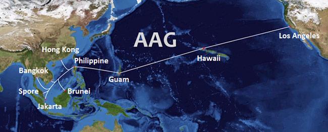 Cáp quang biển AAG gặp sự cố lần 2 từ đầu năm