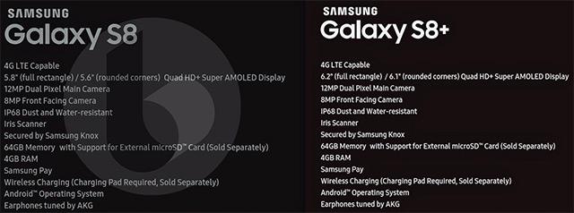 Thông số cấu hình cho thấy Galaxy S8 và S8+ sẽ có màn hình lớn hơn hẳn người tiền nhiệm