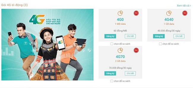 Thông tin các gói cước 3G và 4G