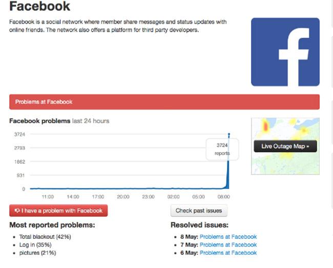 Facebook sập mạng trên toàn cầu