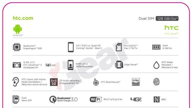 Những tính năng sẽ được trang bị trên HTC U 11