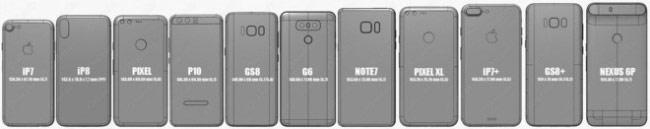 Kích thước của iPhone 8 sẽ thon gọn hơn