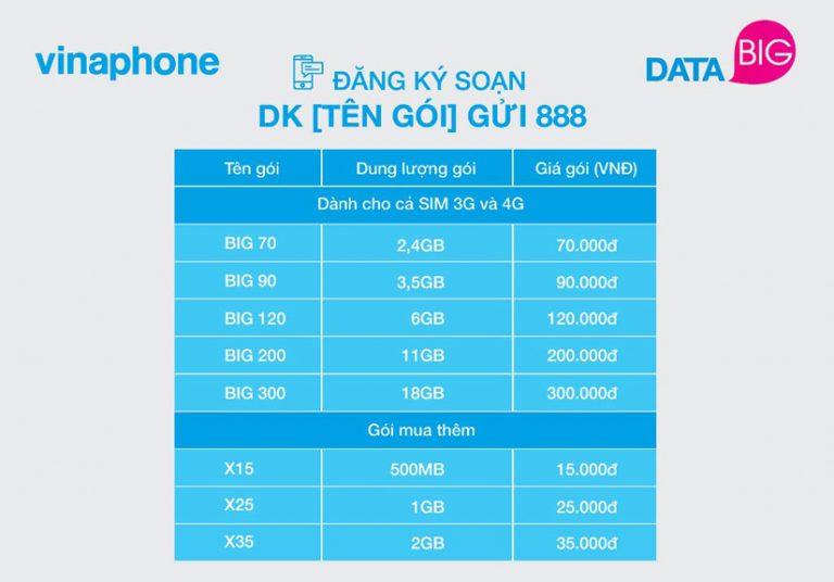 Ra mắt gói cước 3G, 4G rẻ nhất thị trường của Vinaphone
