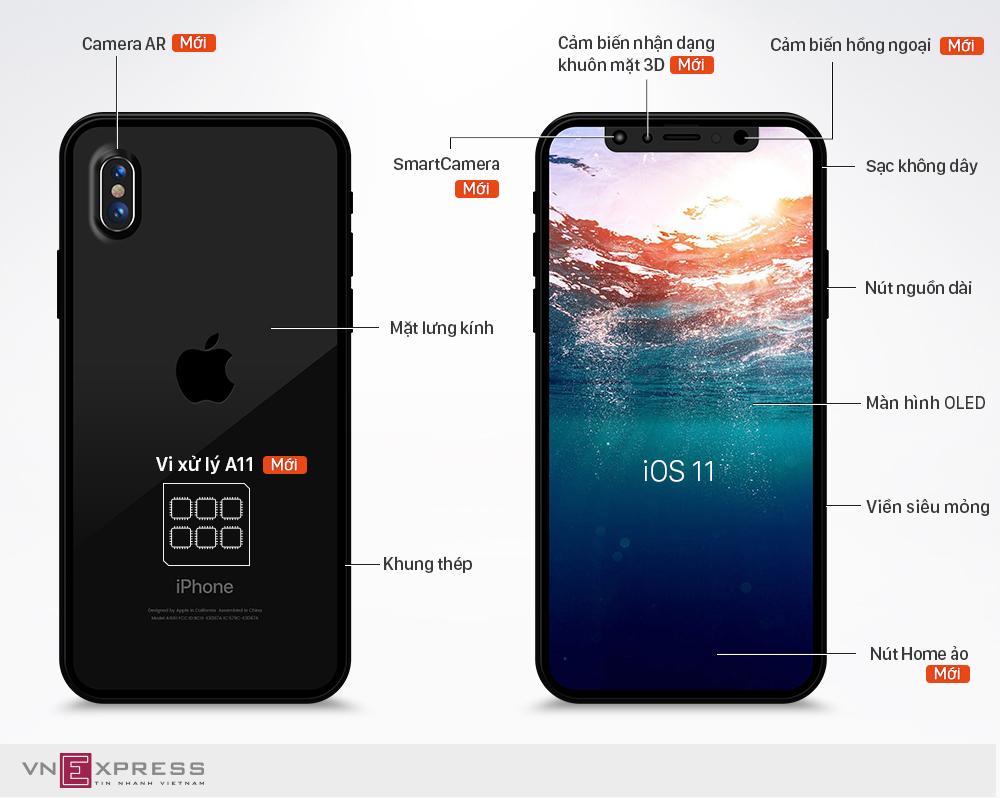 Chân dung iPhone X trước giờ ra mắt
