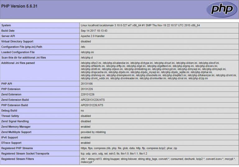 Hướng dẫn nâng cấp version PHP 5.4 lên 5.6 trên CentOS/RHEL 6/7