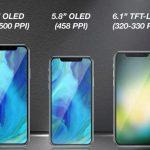 3 phiên bản iPhone sẽ ra mắt năm 2018