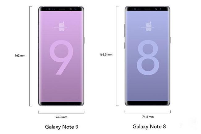 Galaxy Note 9 có thể dùng màn hình vô cực, dáng giống Note 8