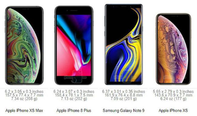 iPhone Xs Max là điện thoại Apple nặng nhất từ trước tới nay