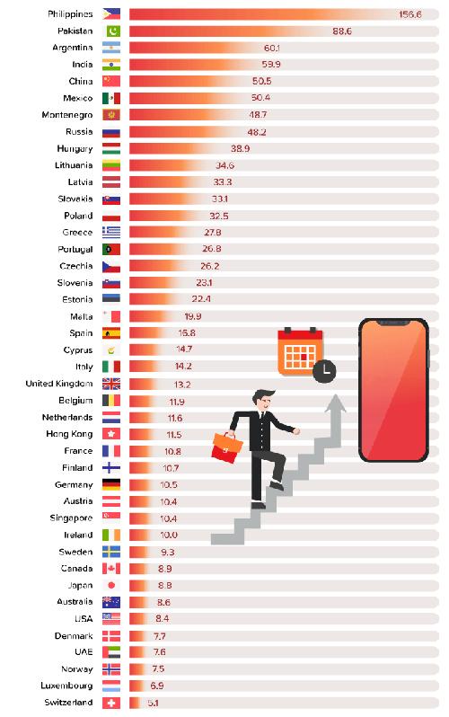 Người Việt làm việc bao lâu mới mua được iPhone Xs