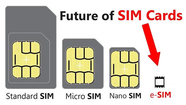 Đăng ký eSIM Viettel, VinaPhone như thế nào? Phí đổi eSIM là bao nhiêu?