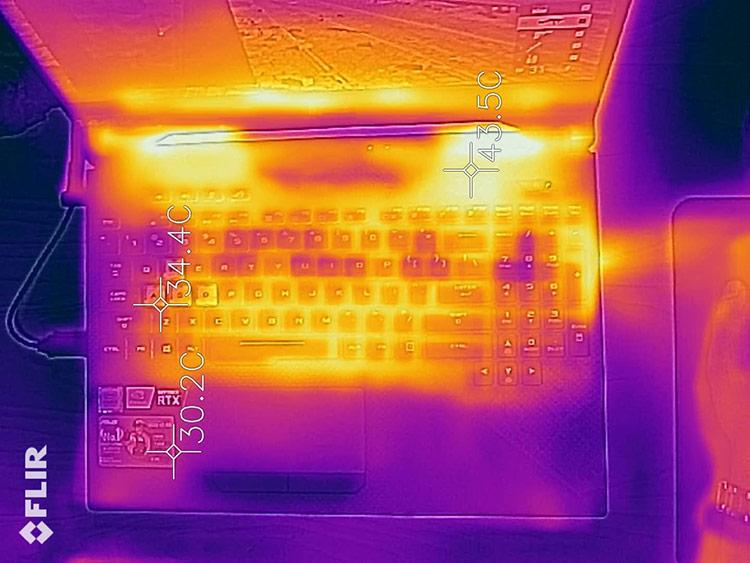 Biểu đồ phân bố nhiệt độ khi chơi BF5