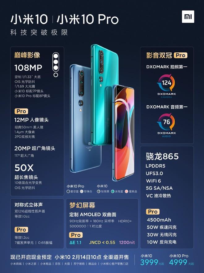 Xiaomi Mi 10 và Mi 10 Pro ra mắt: Snapdragon 865, camera chính 108MP dẫn đầu DxOMark, màn hình 90Hz, giá từ 13.3 triệu đồng - Ảnh 3.