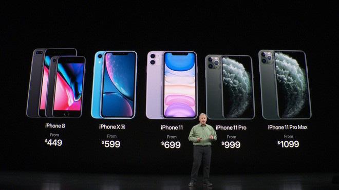Giá iPhone ngày càng rẻ còn Android ngày càng đắt? - Ảnh 4.