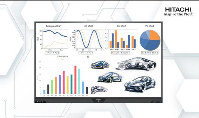 Màn hình tương tác Hitachi giúp hiệu suất công việc vượt trội như thế nào? - Ảnh 1.