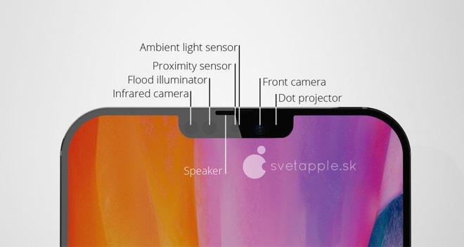 """Xuất hiện thêm concept iPhone 12: """"Tai thỏ"""" vẫn còn nhưng lại vừa mắt lạ thường, cảm biến LiDAR chắc chắn sẽ xuất hiện ở cụm camera sau - Ảnh 3."""