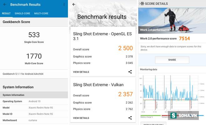5 lý do khiến Redmi Note 9S trở thành lựa chọn tầm trung khó bàn cãi - Ảnh 14.