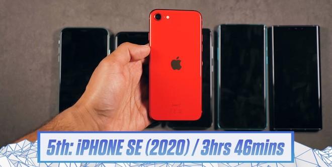 Bài thử nghiệm pin cho thấy iPhone SE 2020 là một nỗi thất vọng lớn ngay cả khi bạn không hay sử dụng tác vụ nặng - Ảnh 4.