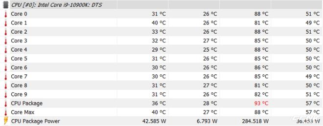 Đánh giá Intel Core i9-10900K: Xứng danh CPU chơi game tốt nhất thị trường - Ảnh 11.