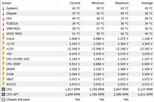 Đánh giá Ryzen 3 3100: đòn chí mạng của AMD dành cho Intel, sẵn sàng đối đầu cả CPU giá đắt gấp rưỡi của đối thủ - Ảnh 14.