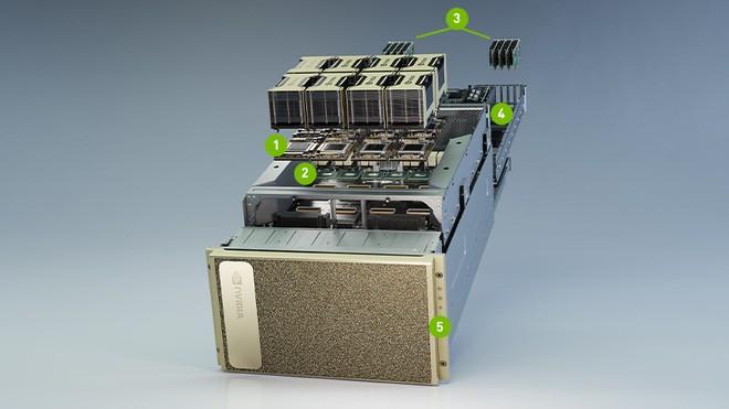 Để tăng tốc nghiên cứu trí tuệ nhân tạo, viện VinAI đầu tư siêu máy trạm NVIDIA DGX A100 - Ảnh 1.