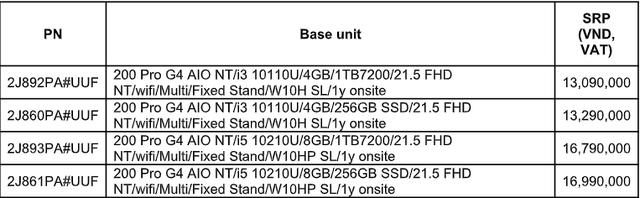 Tối giản hóa không gian làm việc với HP 200 Pro G4 22 All-in-One PC - Ảnh 6.