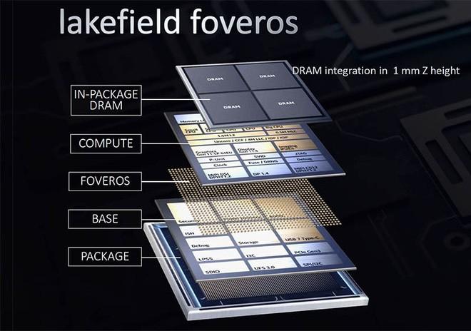 Bộ xử lý mới của Intel đang ẩn chứa một cuộc cách mạng hiếm có ai nhận ra - Ảnh 1.