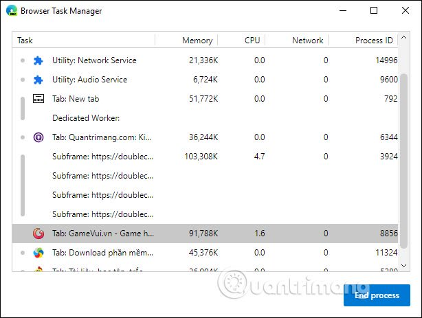 Giao diệnTask Manager