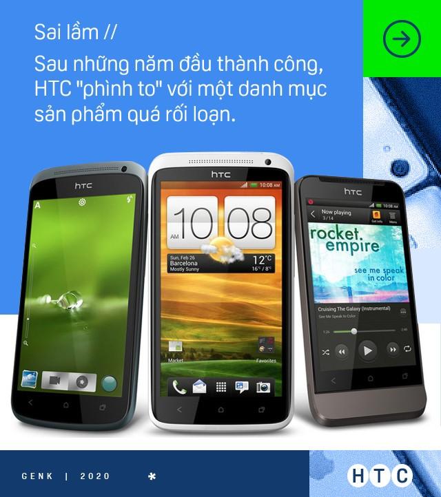 Sony, HTC, LG và Motorola: Sai lầm nào đã khiến những kẻ từng một thời tiên phong cho Android để mất vị thế vào tay người Trung Quốc? - Ảnh 3.