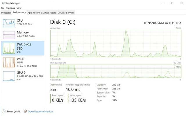 Thông tin về ổ cứng sẽ được hiển thị trong Task Manager.