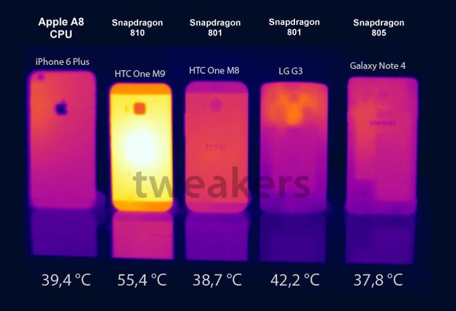 Hiểu kỹ hơn về hiện tượng quá nhiệt và các tác hại của nó trên smartphone - Ảnh 3.