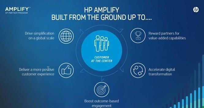 HP công bố Chương trình Đối tác Toàn cầu mới