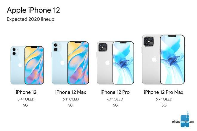 iPhone 12 sẽ 'phá bĩnh' Samsung - Ảnh 1.