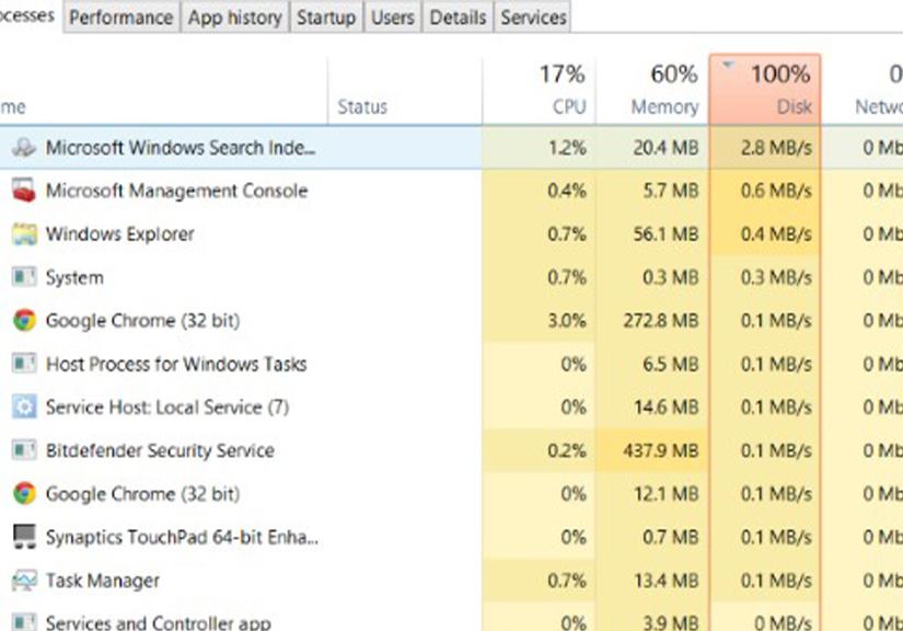 Cách khắc phục lỗi 100% Disk trên Windows 10