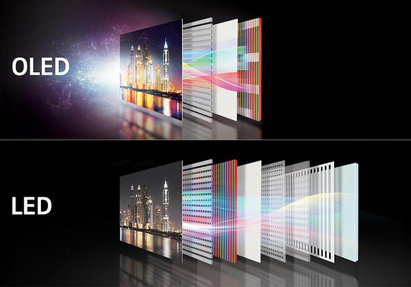 Năm 2021 có nên mua laptop màn hình OLED?