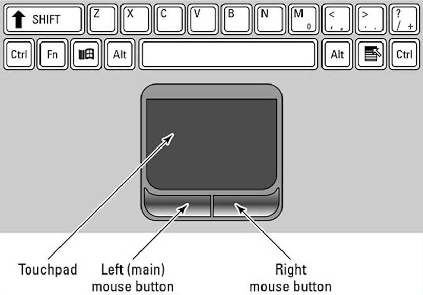 Touchpad trên laptop là gì, chức năng và vai trò của Touchpad