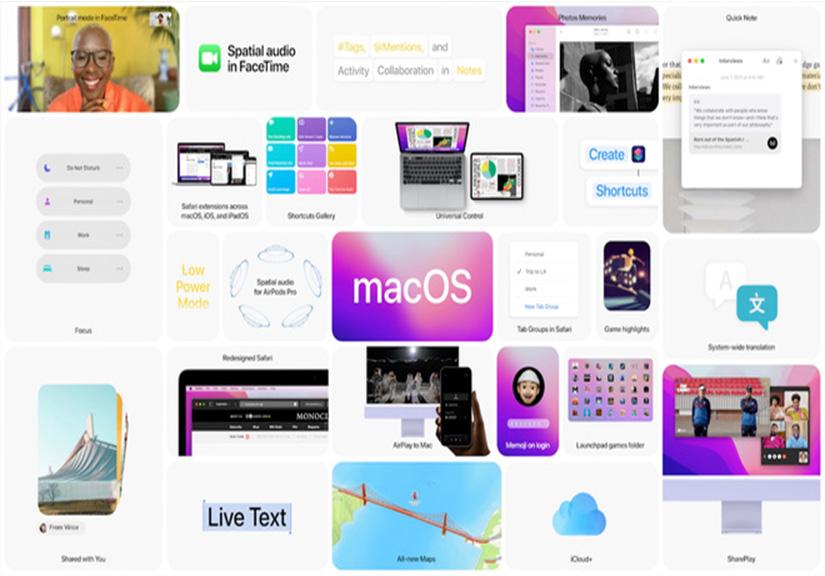 macOS Monterey ra mắt: Cải tiến Safari, điều khiển qua lại giữa Mac và iPad...